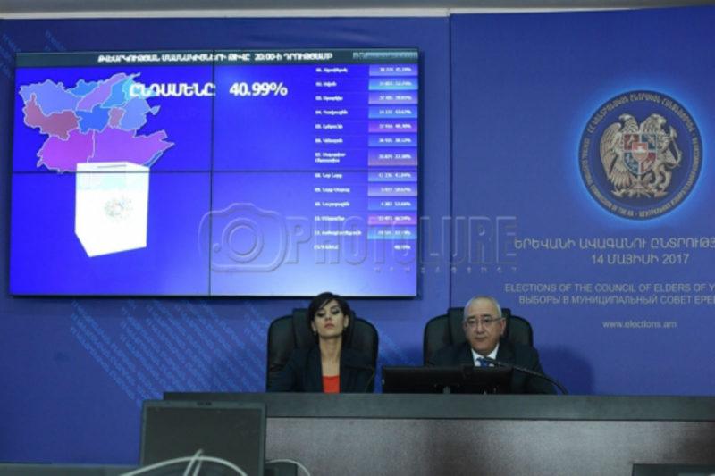 إغلاق صناديق الاقتراع في يريفان بنسبة مشاركة تجاوزت الـ 40%