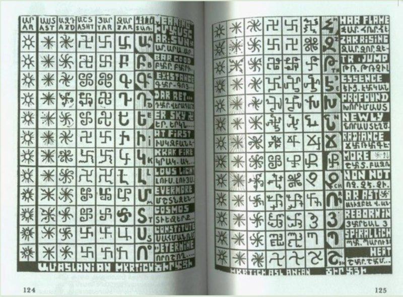 هل فعلا اخترع ماشدوتس الأبجدية الأرمنية سنة 406.. أم أنها كانت موجودة أصلا؟